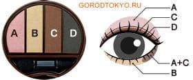 KOJI HONPO Dolly Wink Eye Shadow Тени для век четырёхцветные (02 - розовый и коричневый).