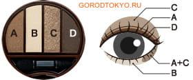 KOJI HONPO Dolly Wink Eye Shadow Тени для век четырёхцветные (03  дымчато-коричневый).
