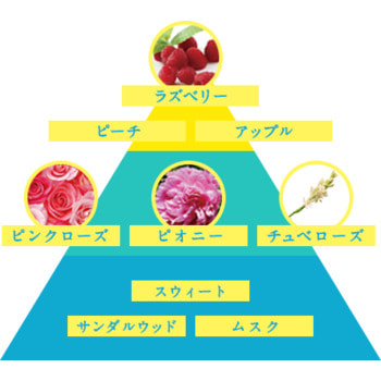 """Lion """"Soflan Premium Deodorizer Zero"""" Кондиционер для белья защищающий от неприятного запаха, аромат розовой розы, пиона и туберозы с нотами малины и персика, сменная упаковка, 1350 мл. (фото, вид 1)"""