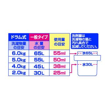 """Nissan """"Baby Floral"""" Детское дезодорирующее средство для стирки белья, с цветочно-лесным ароматом, 810 мл. (фото, вид 2)"""