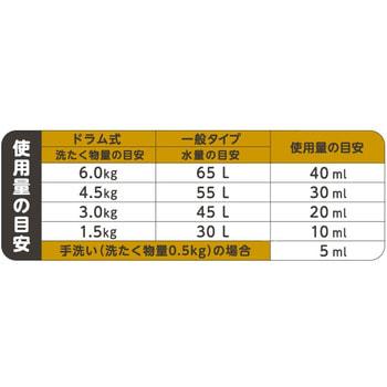 """Nissan """"FaFa"""" Кондиционер для детского белья """"Дубай"""" концентрированный, запасной блок, 650 мл. (фото, вид 2)"""